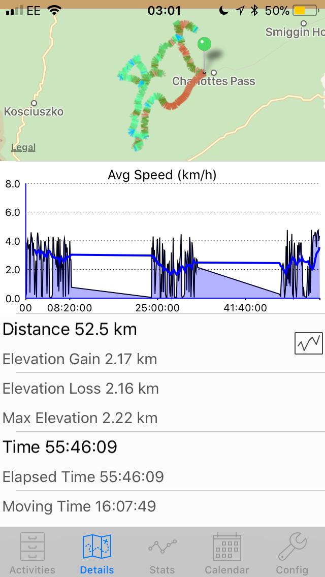 KNP 2100+m Hills